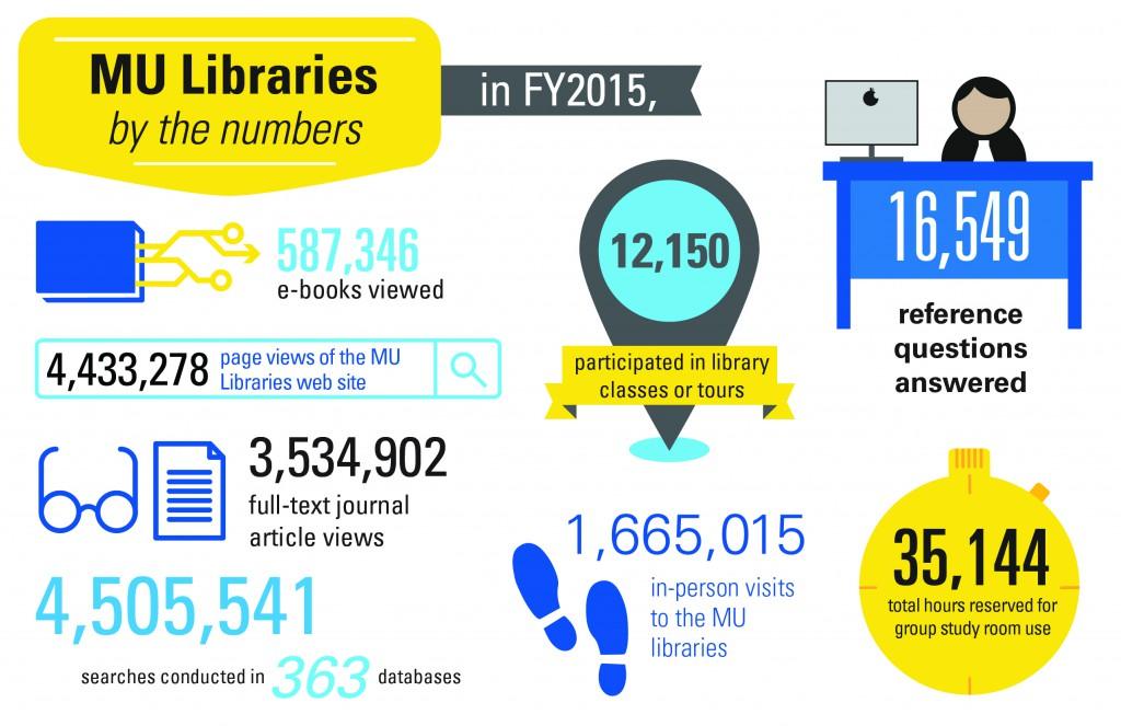 MU-Libraries-Graphic-01-01