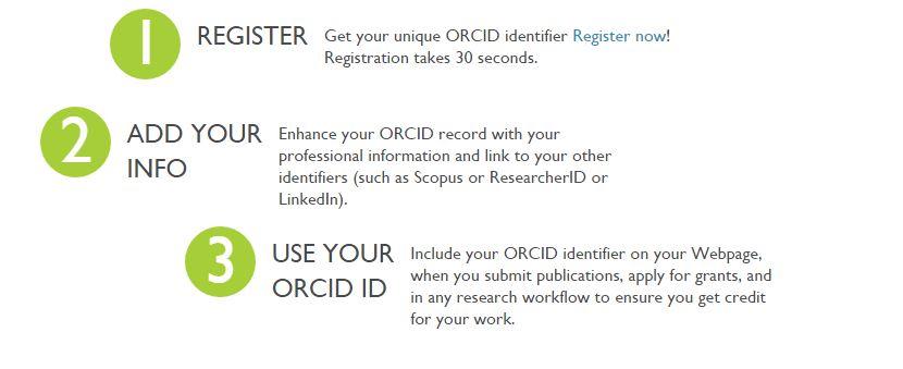 orcid-steps1