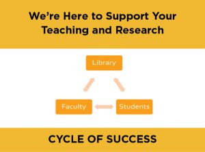 We're here to support your teaching and research