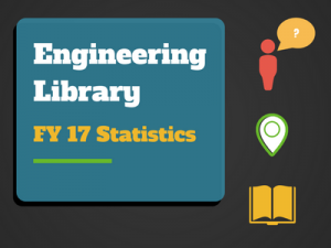 Engineering Library : FY 17 Usage Statistics
