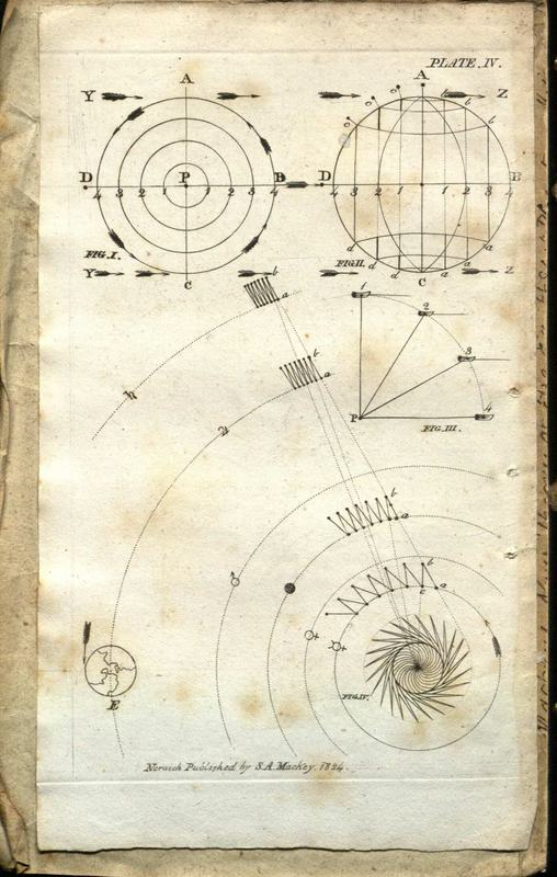 A new theory of the earth and of planetary motion in which is demonstrated that the sun is vicegerent of his own system : illustrated by 5 plates / by Sampson Arnold Mackey.