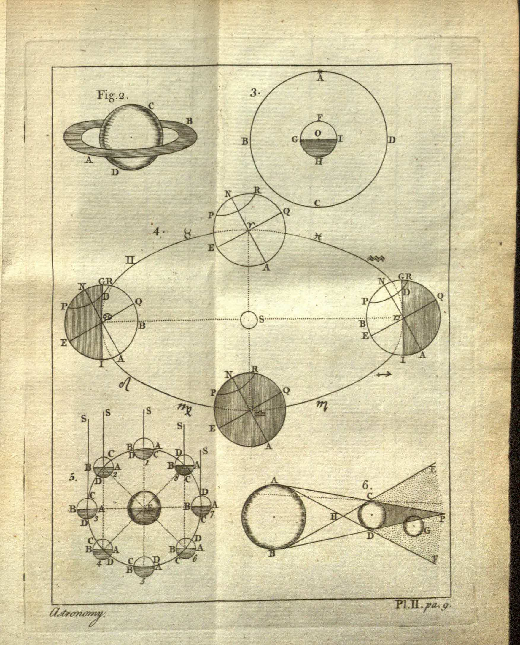 A system of astronomy. : Containing the investigation and demonstrations of the elements of that science.