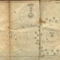 Astro-theology : or, A demonstration of the being and attributes of God, from a survey of the heavens / Illustrated with copper plates. By W. Derham.
