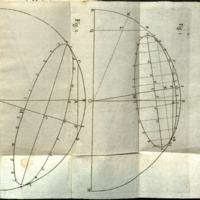The Use of the sector in the construction of solar eclipses : wherein as a proper example is contained the construction of the great eclipse which will happen May 11, 1724 for London, Edenburgh [sic], Rome, and Genoa.