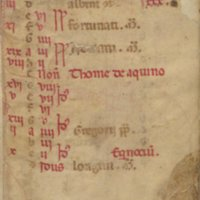 Book of hours (use of Rome) : with added prayers and Marian litanies.