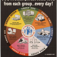 For health--eat some food from each group--every day! [graphic].