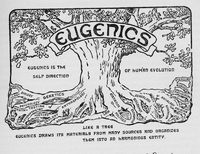 Problems in eugenics : papers communicated to the first International Eugenics Congress held at the University of London, July 24th to 30th, 1912.<br />